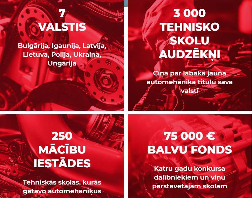 Ventspils Tehnikuma jaunie automehāniķi piedalās  profesionālās meistarības konkursā